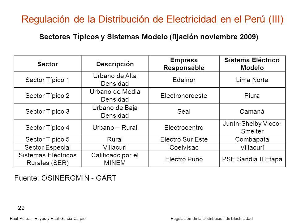 Raúl Pérez – Reyes y Raúl García Carpio Regulación de la Distribución de Electricidad 29 Sectores Típicos y Sistemas Modelo (fijación noviembre 2009)