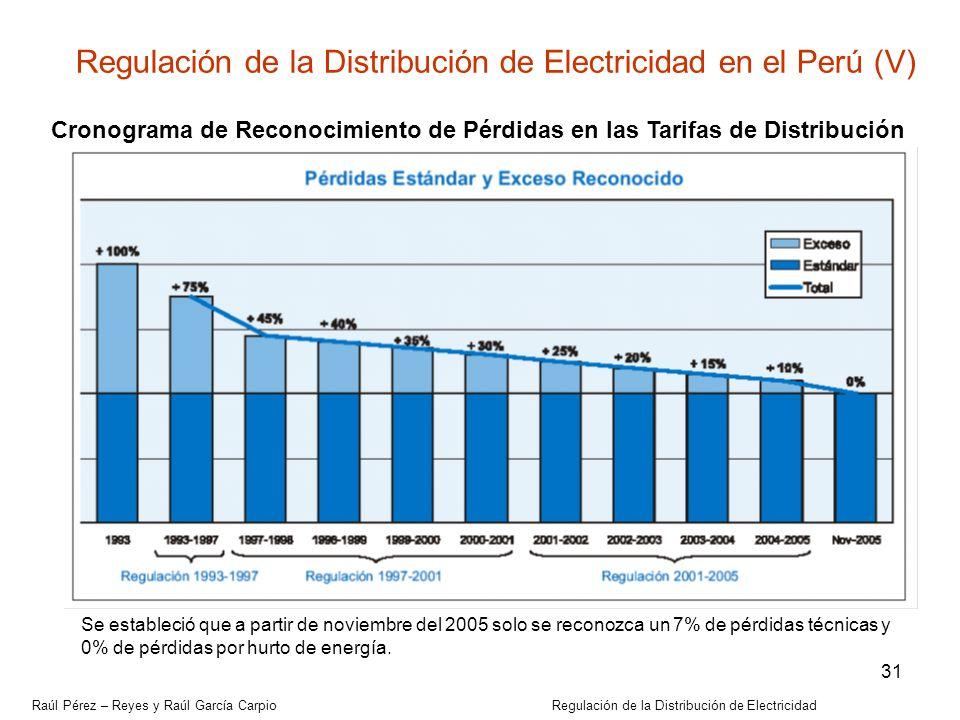 Raúl Pérez – Reyes y Raúl García Carpio Regulación de la Distribución de Electricidad 31 Cronograma de Reconocimiento de Pérdidas en las Tarifas de Di