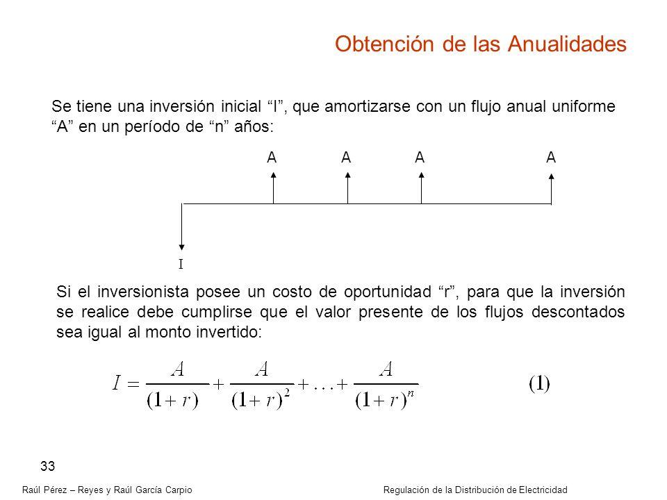 Raúl Pérez – Reyes y Raúl García Carpio Regulación de la Distribución de Electricidad 33 Obtención de las Anualidades I AAAA Se tiene una inversión in
