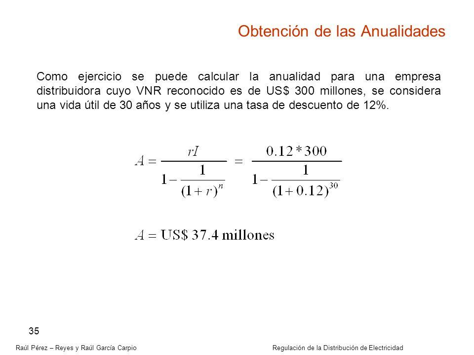Raúl Pérez – Reyes y Raúl García Carpio Regulación de la Distribución de Electricidad 35 Obtención de las Anualidades Como ejercicio se puede calcular