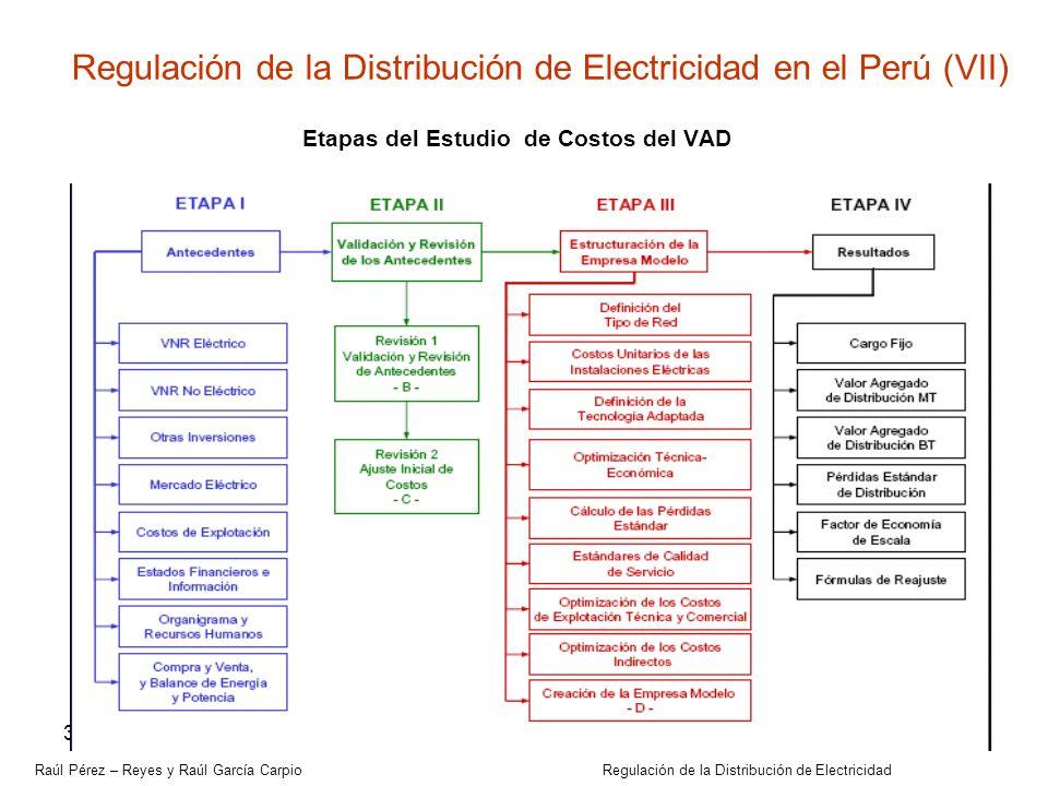 Raúl Pérez – Reyes y Raúl García Carpio Regulación de la Distribución de Electricidad 36 Etapas del Estudio de Costos del VAD Regulación de la Distrib