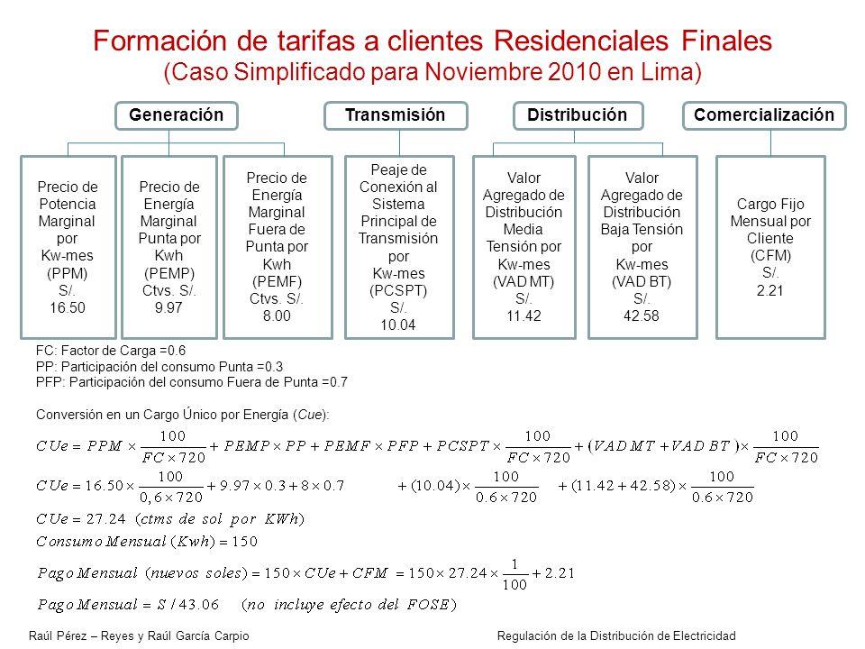 Raúl Pérez – Reyes y Raúl García Carpio Regulación de la Distribución de Electricidad Formación de tarifas a clientes Residenciales Finales (Caso Simplificado para Noviembre 2010 en Chiclayo) –ST 2 GeneraciónTransmisiónDistribuciónComercialización Precio de Potencia Marginal por Kw-mes (PPM) S/.