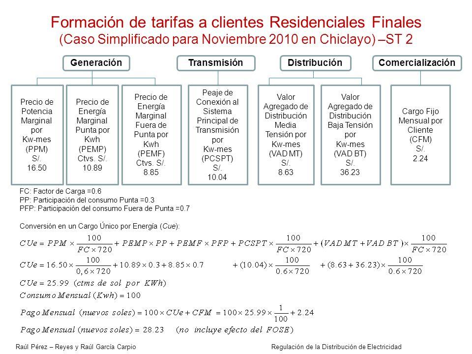 Raúl Pérez – Reyes y Raúl García Carpio Regulación de la Distribución de Electricidad Formación de tarifas a clientes Residenciales Finales (Caso Simplificado para Noviembre 2010 en Chiclayo) –ST 3 GeneraciónTransmisiónDistribuciónComercialización Precio de Potencia Marginal por Kw-mes (PPM) S/.