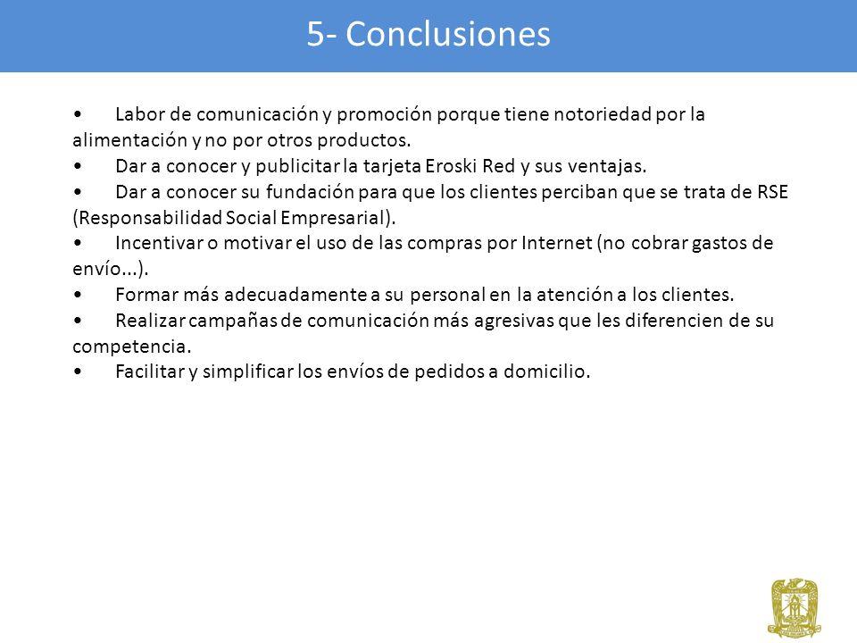 5- Conclusiones Labor de comunicación y promoción porque tiene notoriedad por la alimentación y no por otros productos. Dar a conocer y publicitar la