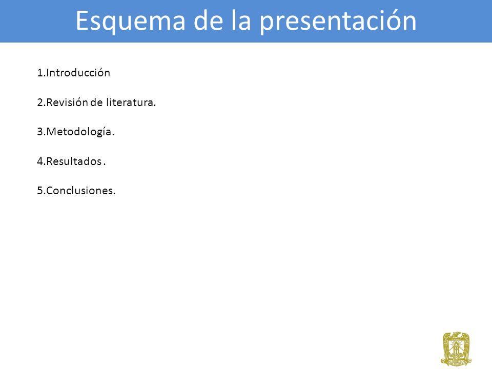 Esquema de la presentación 1.Introducción 2.Revisión de literatura. 3.Metodología. 4.Resultados. 5.Conclusiones.