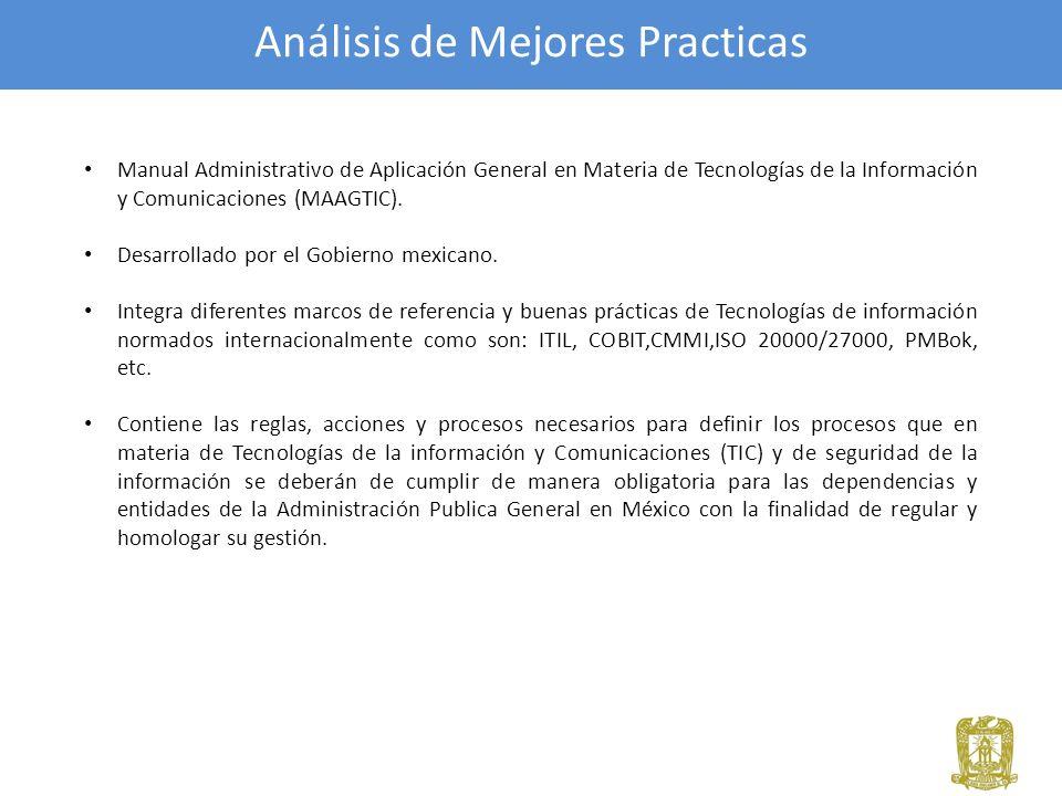 Análisis de Mejores Practicas Manual Administrativo de Aplicación General en Materia de Tecnologías de la Información y Comunicaciones (MAAGTIC). Des