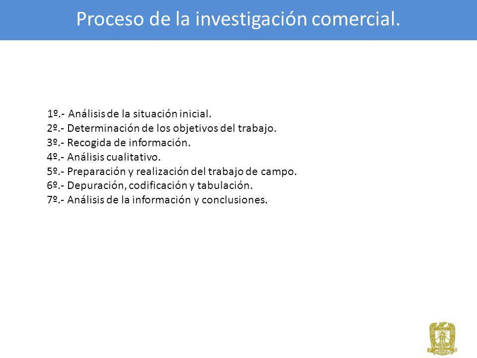 Proceso de la investigación comercial. 1º.- Análisis de la situación inicial. 2º.- Determinación de los objetivos del trabajo. 3º.- Recogida de inform