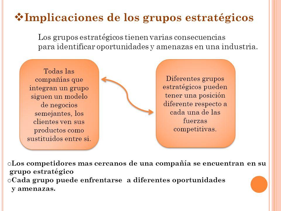 Implicaciones de los grupos estratégicos Los grupos estratégicos tienen varias consecuencias para identificar oportunidades y amenazas en una industria.