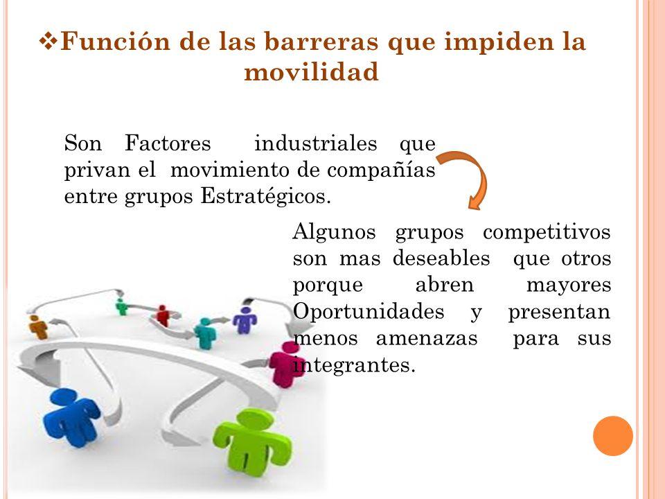 Función de las barreras que impiden la movilidad Son Factores industriales que privan el movimiento de compañías entre grupos Estratégicos.