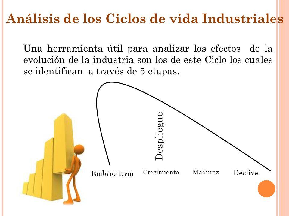 Análisis de los Ciclos de vida Industriales Una herramienta útil para analizar los efectos de la evolución de la industria son los de este Ciclo los cuales se identifican a través de 5 etapas.