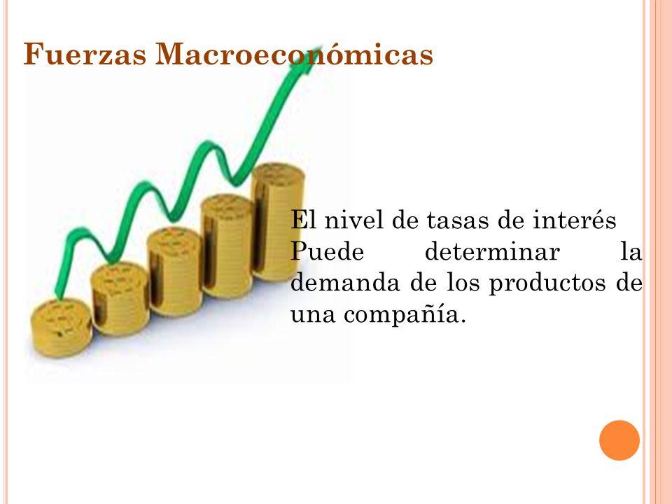 Fuerzas Macroeconómicas El nivel de tasas de interés Puede determinar la demanda de los productos de una compañía.