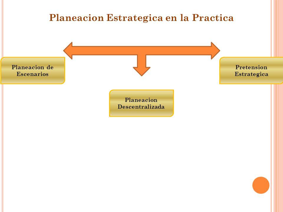 Planeacion Estrategica en la Practica Planeacion Descentralizada Planeacion de Escenarios Pretension Estrategica