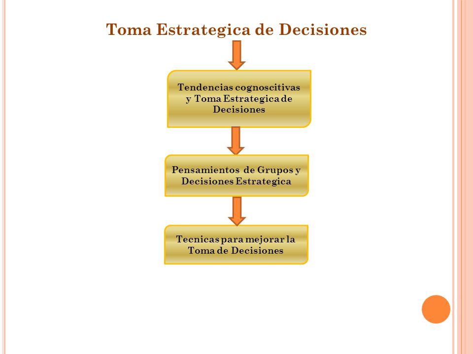Toma Estrategica de Decisiones Tendencias cognoscitivas y Toma Estrategica de Decisiones Tecnicas para mejorar la Toma de Decisiones Pensamientos de Grupos y Decisiones Estrategica