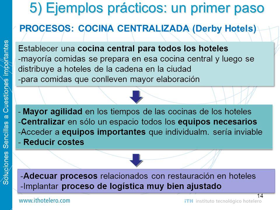 Soluciones Sencillas a Cuestiones importantes 14 5) Ejemplos prácticos: un primer paso PROCESOS: COCINA CENTRALIZADA (Derby Hotels) Establecer una coc