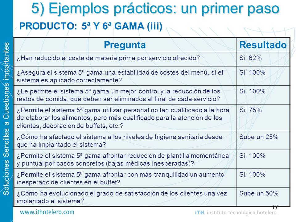 Soluciones Sencillas a Cuestiones importantes 17 5) Ejemplos prácticos: un primer paso PRODUCTO: 5ª Y 6ª GAMA (iii) PreguntaResultado ¿Han reducido el