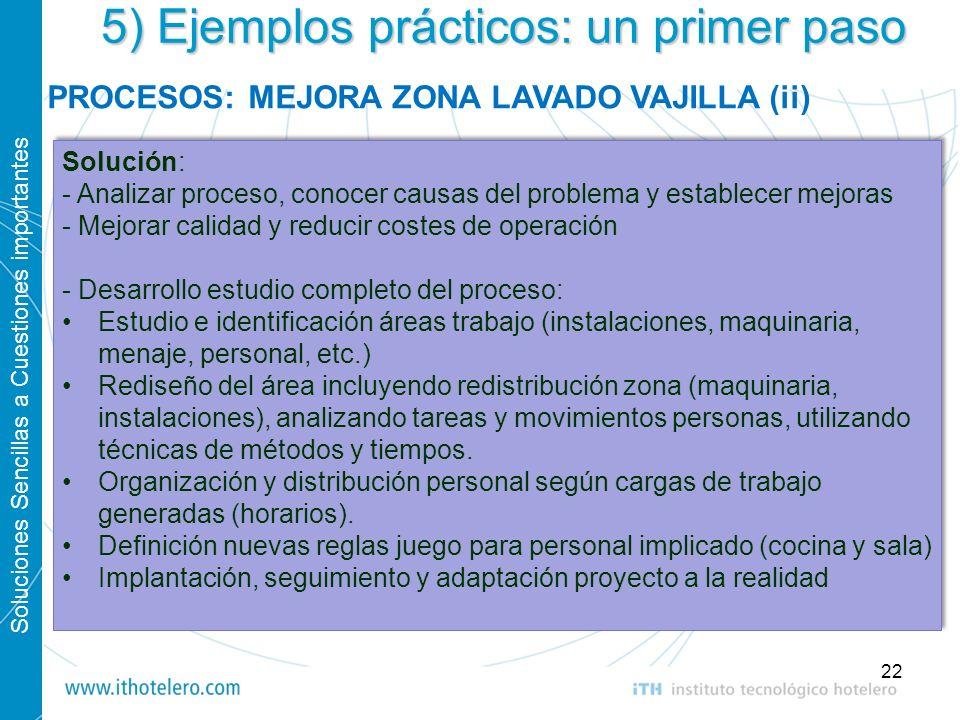 Soluciones Sencillas a Cuestiones importantes 22 5) Ejemplos prácticos: un primer paso PROCESOS: MEJORA ZONA LAVADO VAJILLA (ii) Solución: - Analizar