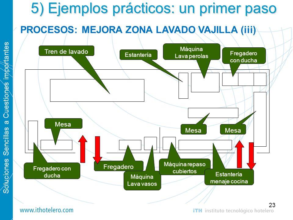 Soluciones Sencillas a Cuestiones importantes 23 5) Ejemplos prácticos: un primer paso PROCESOS: MEJORA ZONA LAVADO VAJILLA (iii) Tren de lavado Frega