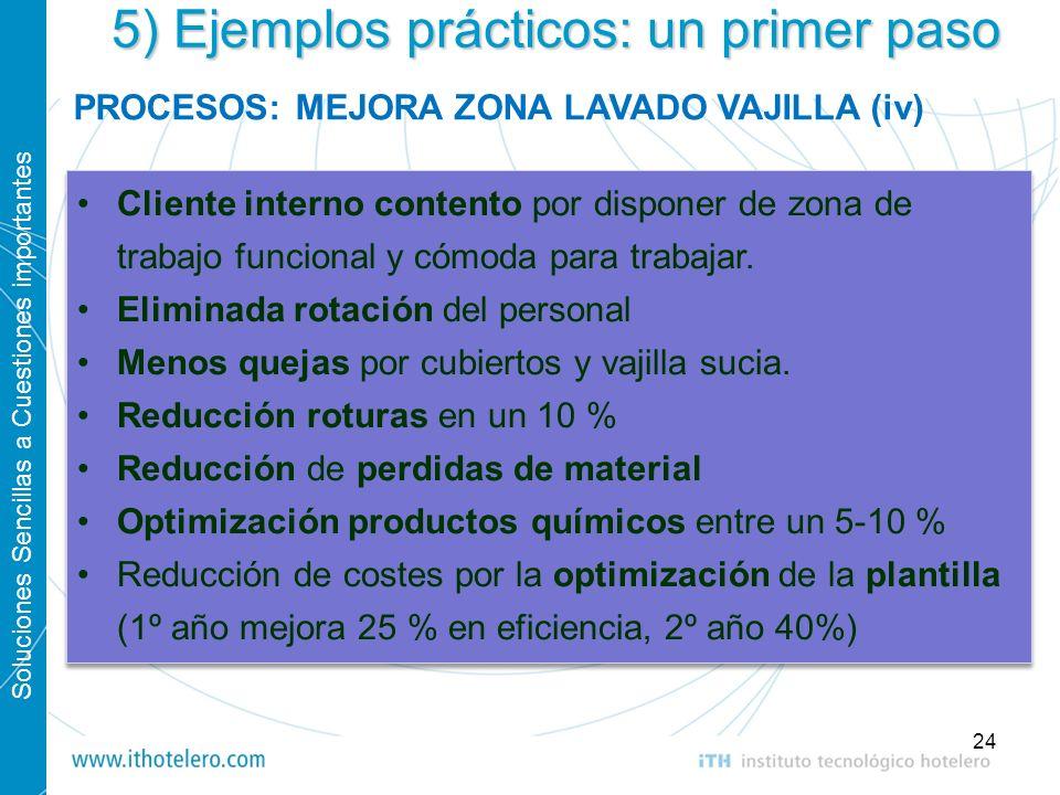 Soluciones Sencillas a Cuestiones importantes 24 5) Ejemplos prácticos: un primer paso PROCESOS: MEJORA ZONA LAVADO VAJILLA (iv) Cliente interno conte