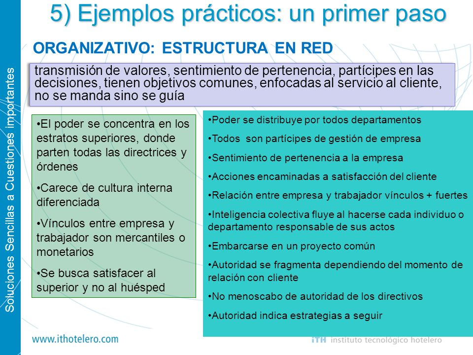 Soluciones Sencillas a Cuestiones importantes 26 5) Ejemplos prácticos: un primer paso ORGANIZATIVO: ESTRUCTURA EN RED transmisión de valores, sentimi
