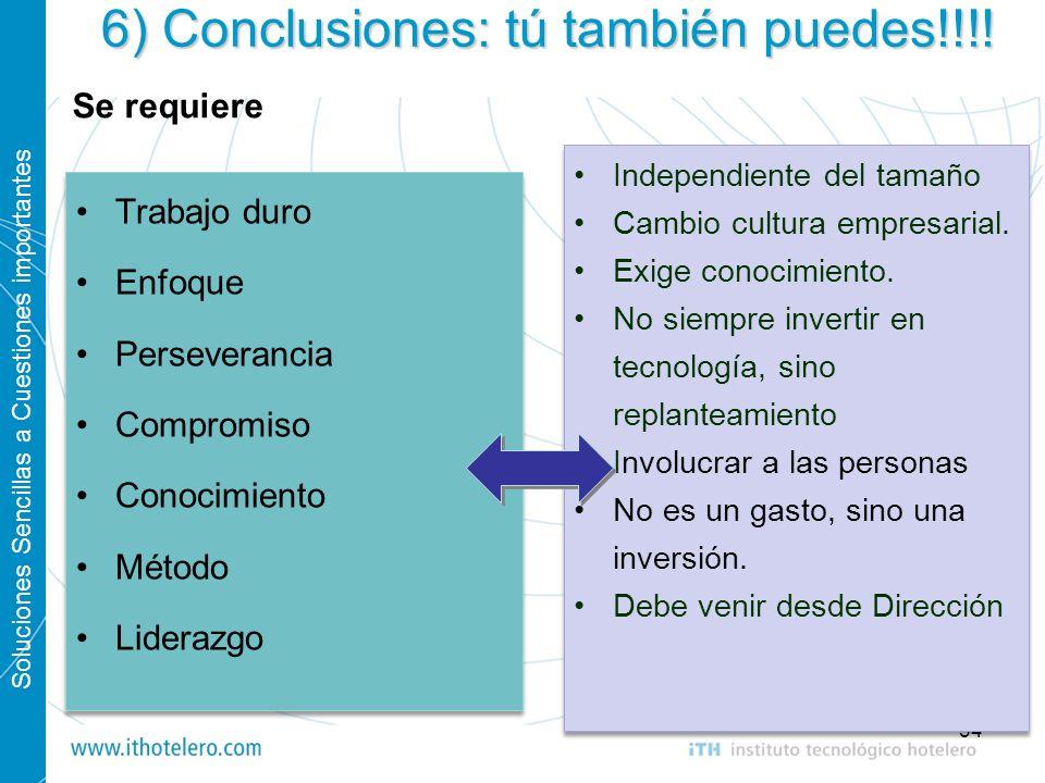 Soluciones Sencillas a Cuestiones importantes 34 6) Conclusiones: tú también puedes!!!! Se requiere Trabajo duro Enfoque Perseverancia Compromiso Cono