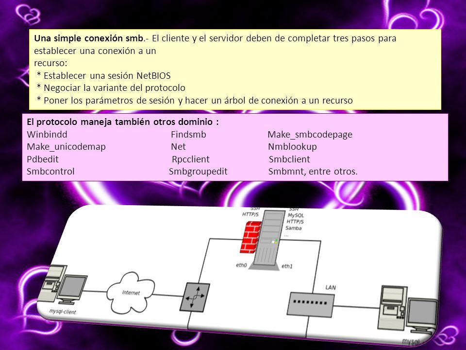 Una simple conexión smb.- El cliente y el servidor deben de completar tres pasos para establecer una conexión a un recurso: * Establecer una sesión NetBIOS * Negociar la variante del protocolo * Poner los parámetros de sesión y hacer un árbol de conexión a un recurso El protocolo maneja también otros dominio : Winbindd Findsmb Make_smbcodepage Make_unicodemap Net Nmblookup Pdbedit Rpcclient Smbclient Smbcontrol Smbgroupedit Smbmnt, entre otros.