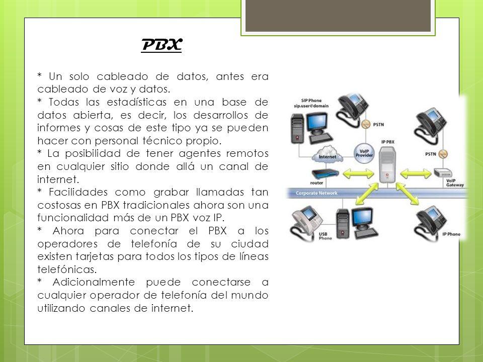 PBX * Un solo cableado de datos, antes era cableado de voz y datos. * Todas las estadísticas en una base de datos abierta, es decir, los desarrollos d