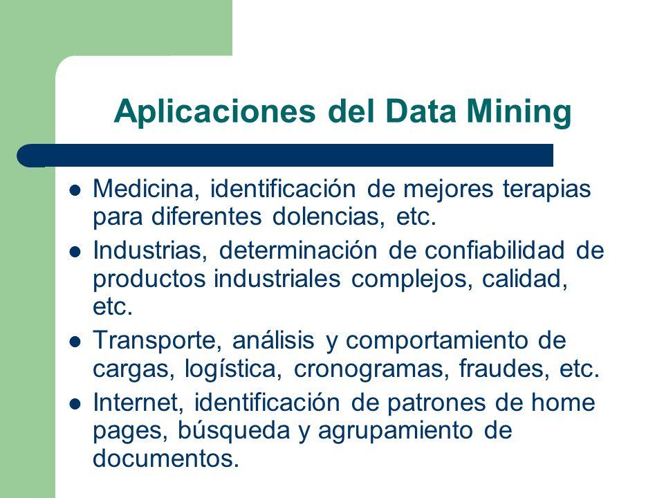 Aplicaciones del Data Mining Medicina, identificación de mejores terapias para diferentes dolencias, etc. Industrias, determinación de confiabilidad d