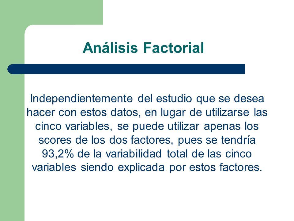 Análisis Factorial Independientemente del estudio que se desea hacer con estos datos, en lugar de utilizarse las cinco variables, se puede utilizar ap