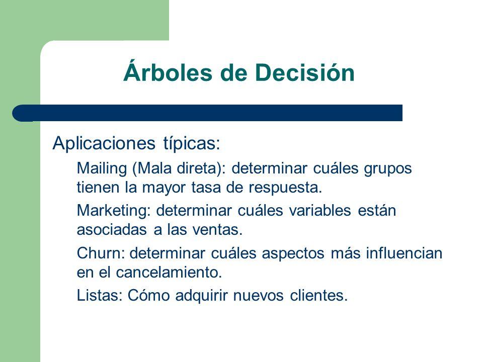 Árboles de Decisión Aplicaciones típicas: Mailing (Mala direta): determinar cuáles grupos tienen la mayor tasa de respuesta. Marketing: determinar cuá