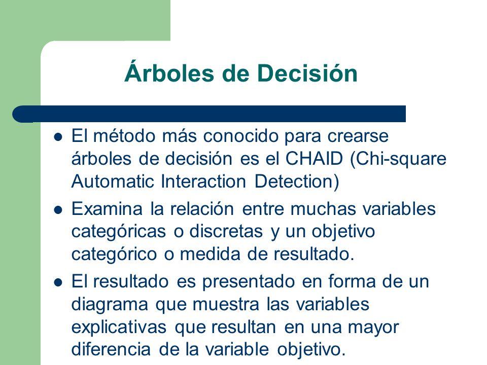Árboles de Decisión El método más conocido para crearse árboles de decisión es el CHAID (Chi-square Automatic Interaction Detection) Examina la relaci