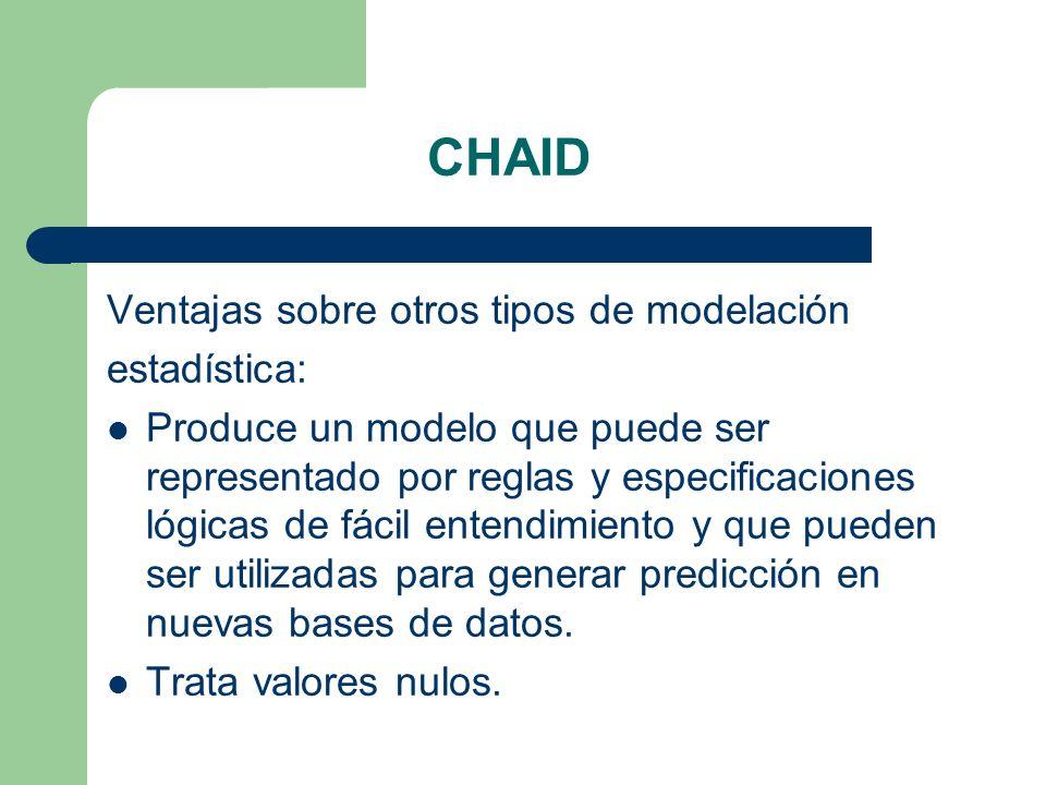 CHAID Ventajas sobre otros tipos de modelación estadística: Produce un modelo que puede ser representado por reglas y especificaciones lógicas de fáci