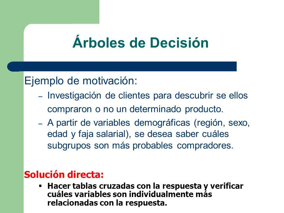 Árboles de Decisión Ejemplo de motivación: – Investigación de clientes para descubrir se ellos compraron o no un determinado producto. – A partir de v