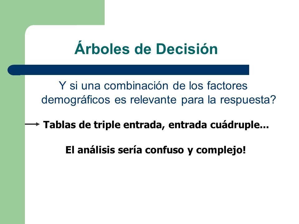 Árboles de Decisión Y si una combinación de los factores demográficos es relevante para la respuesta? Tablas de triple entrada, entrada cuádruple... E