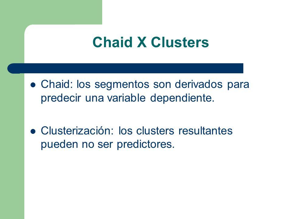 Chaid X Clusters Chaid: los segmentos son derivados para predecir una variable dependiente. Clusterización: los clusters resultantes pueden no ser pre