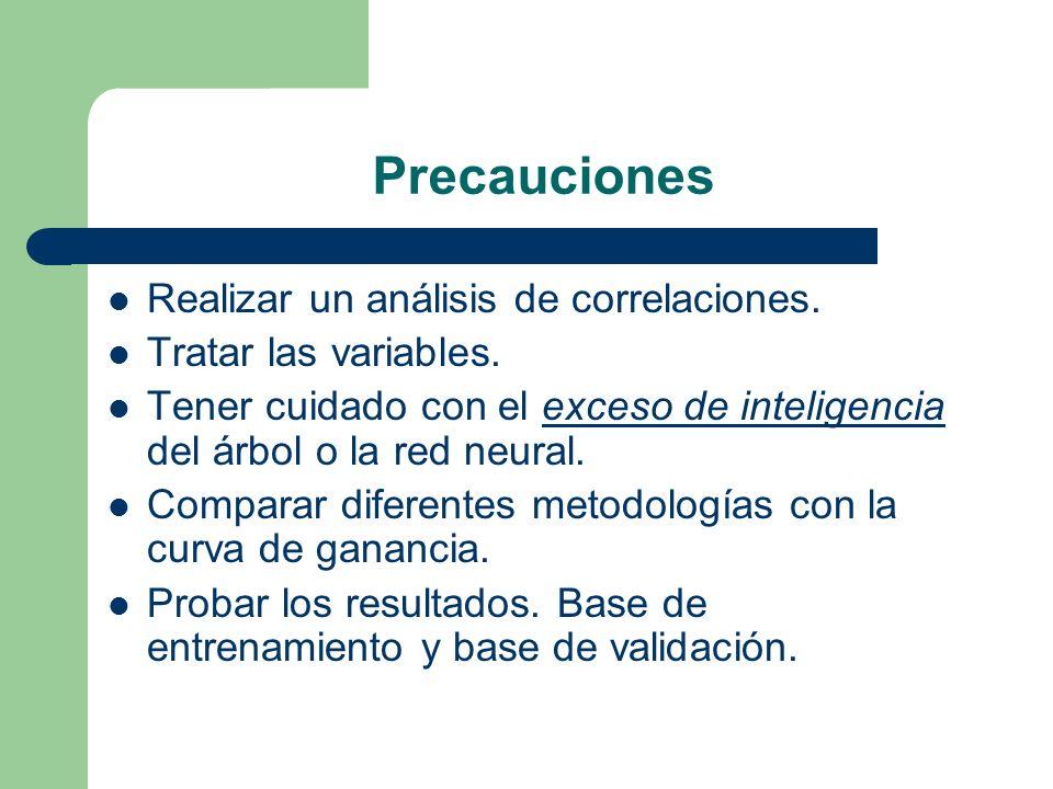 Precauciones Realizar un análisis de correlaciones. Tratar las variables. Tener cuidado con el exceso de inteligencia del árbol o la red neural. Compa