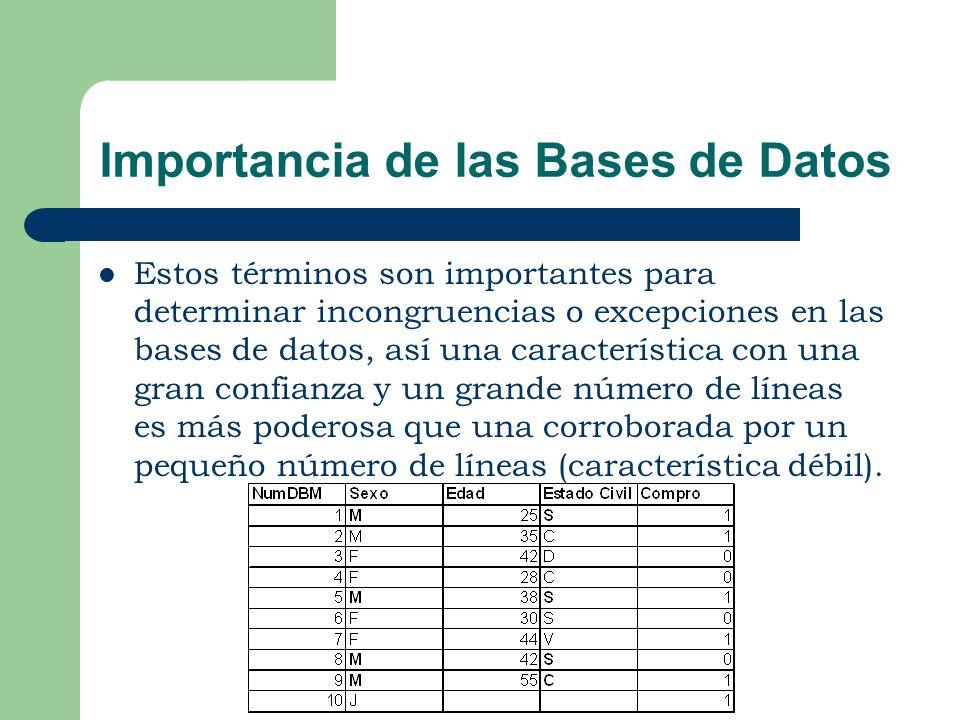 Importancia de las Bases de Datos Estos términos son importantes para determinar incongruencias o excepciones en las bases de datos, así una caracterí