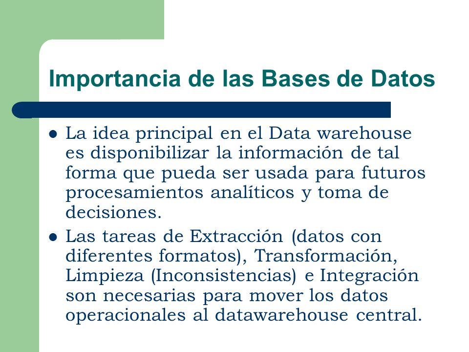 La idea principal en el Data warehouse es disponibilizar la información de tal forma que pueda ser usada para futuros procesamientos analíticos y toma