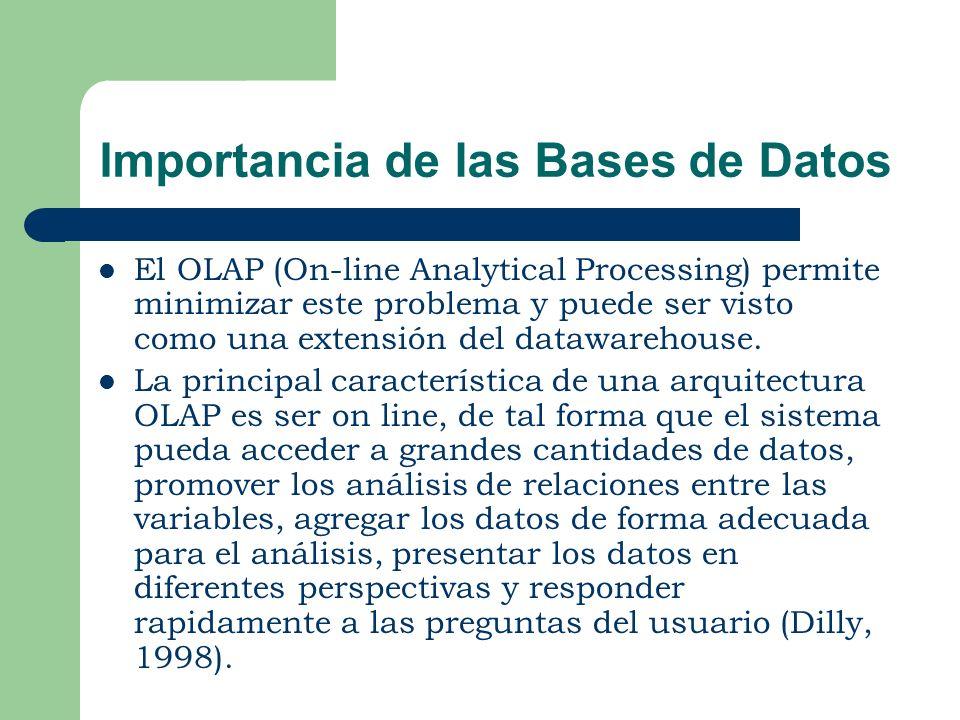 Importancia de las Bases de Datos El OLAP (On-line Analytical Processing) permite minimizar este problema y puede ser visto como una extensión del dat