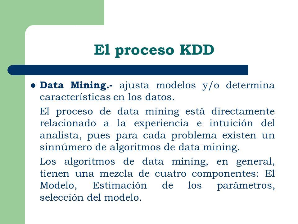 El proceso KDD Data Mining.- ajusta modelos y/o determina características en los datos. El proceso de data mining está directamente relacionado a la e