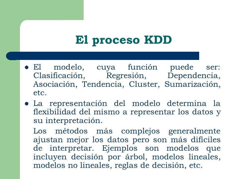 El proceso KDD El modelo, cuya función puede ser: Clasificación, Regresión, Dependencia, Asociación, Tendencia, Cluster, Sumarización, etc. La represe