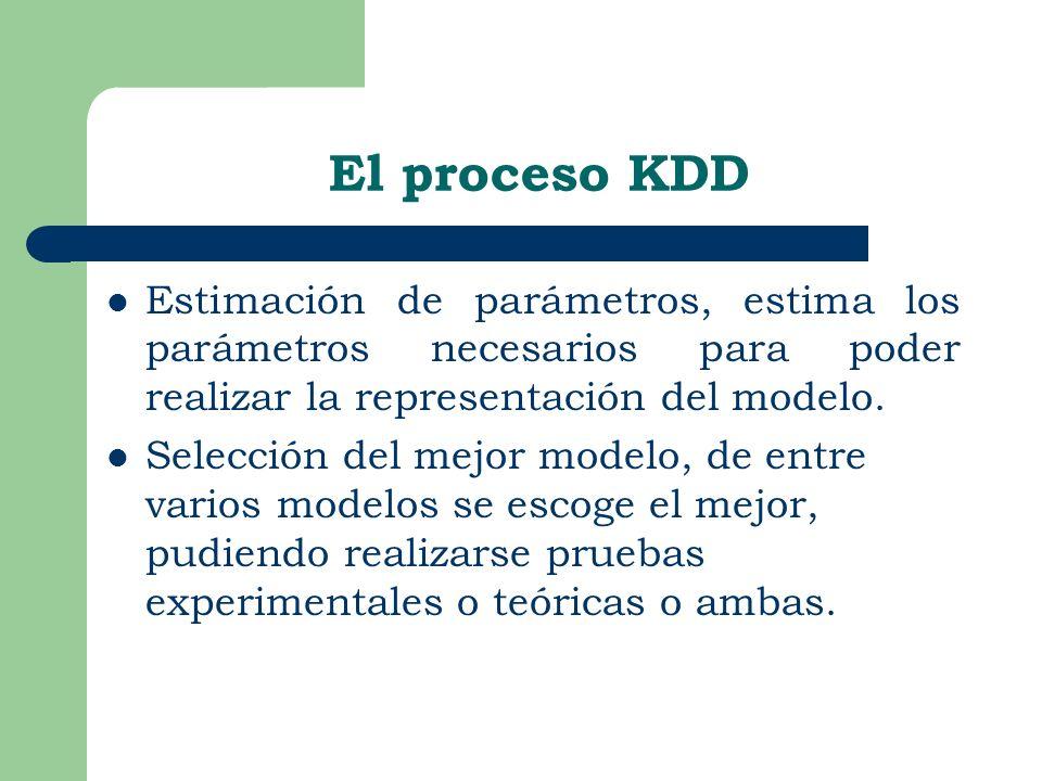 El proceso KDD Estimación de parámetros, estima los parámetros necesarios para poder realizar la representación del modelo. Selección del mejor modelo