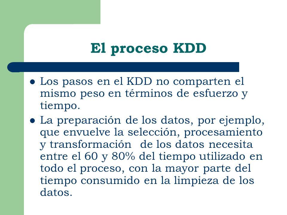 El proceso KDD Los pasos en el KDD no comparten el mismo peso en términos de esfuerzo y tiempo. La preparación de los datos, por ejemplo, que envuelve