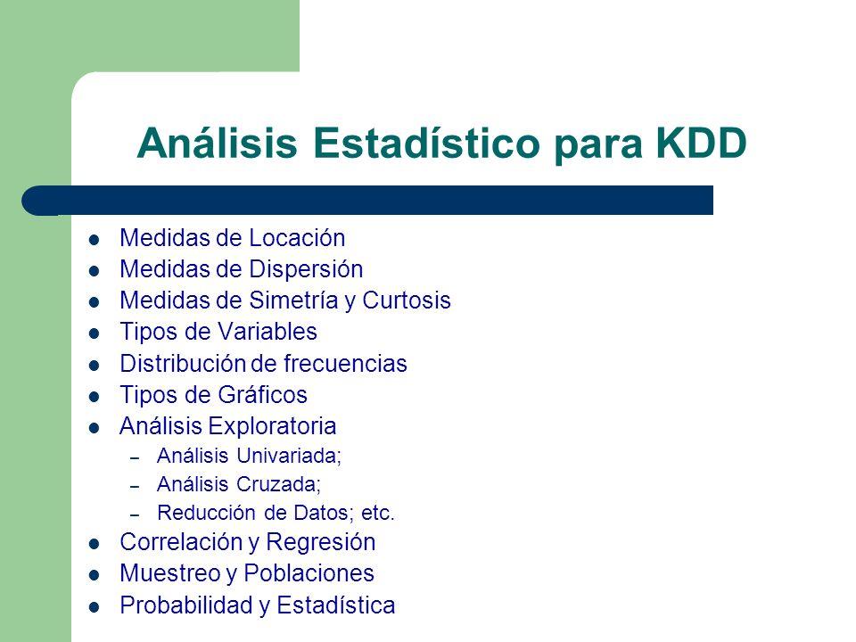 Análisis Estadístico para KDD Medidas de Locación Medidas de Dispersión Medidas de Simetría y Curtosis Tipos de Variables Distribución de frecuencias