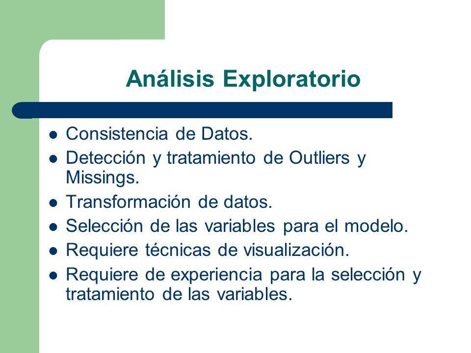 Análisis Exploratorio Consistencia de Datos. Detección y tratamiento de Outliers y Missings. Transformación de datos. Selección de las variables para