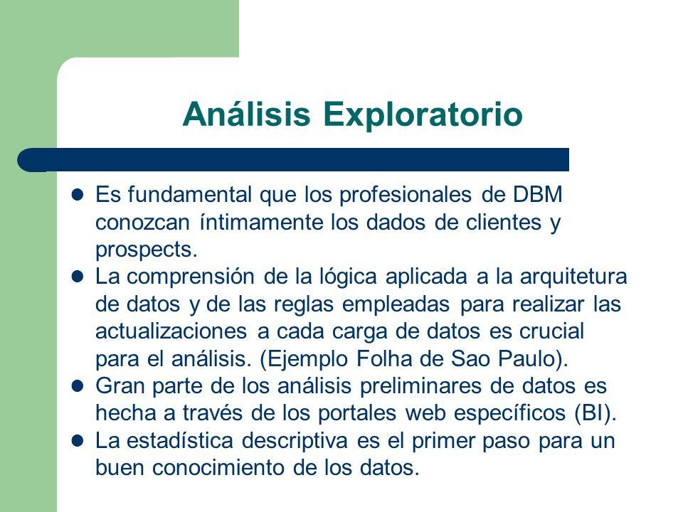 Análisis Exploratorio Es fundamental que los profesionales de DBM conozcan íntimamente los dados de clientes y prospects. La comprensión de la lógica