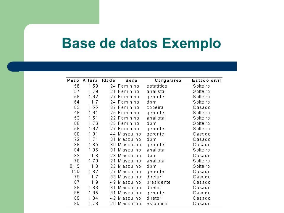 Base de datos Exemplo