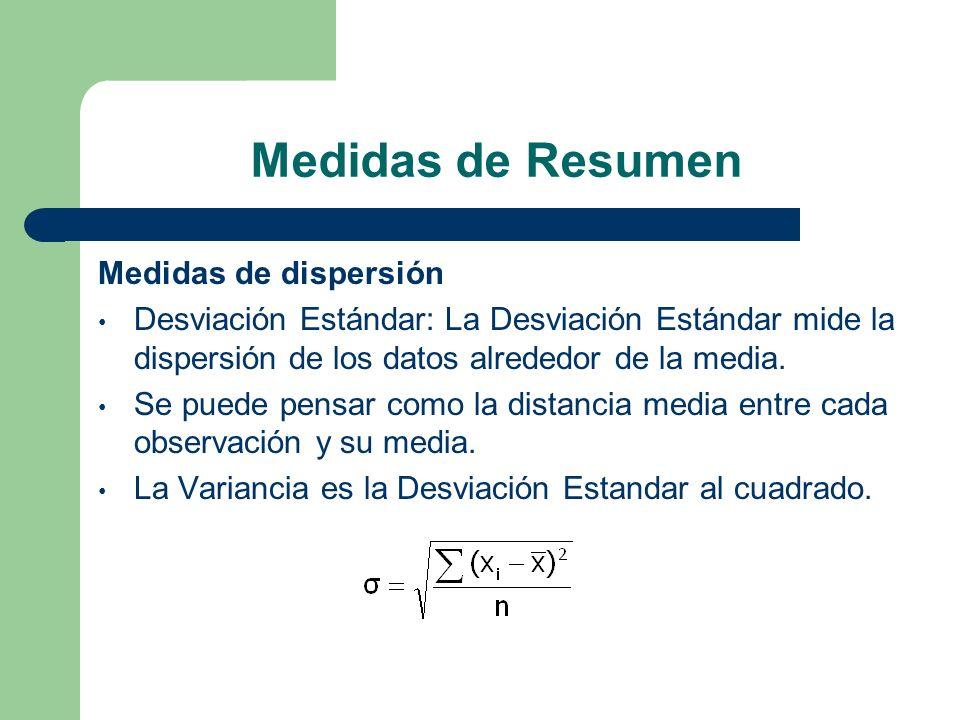 Medidas de Resumen Medidas de dispersión Desviación Estándar: La Desviación Estándar mide la dispersión de los datos alrededor de la media. Se puede p