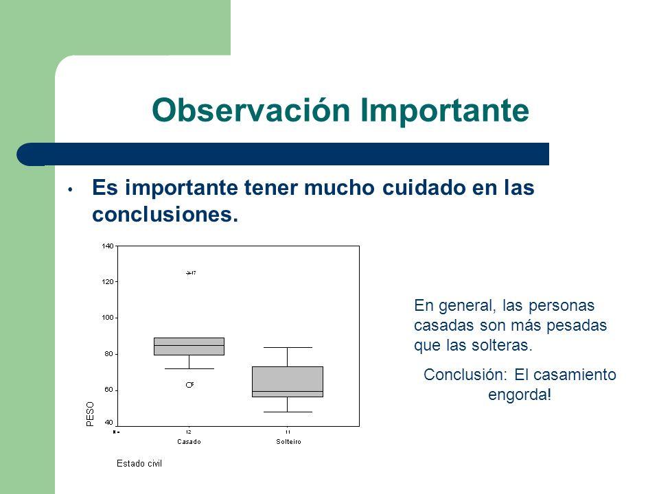 Observación Importante Es importante tener mucho cuidado en las conclusiones. En general, las personas casadas son más pesadas que las solteras. Concl