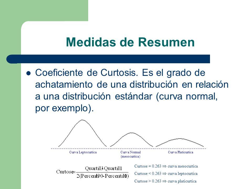 Medidas de Resumen Coeficiente de Curtosis. Es el grado de achatamiento de una distribución en relación a una distribución estándar (curva normal, por
