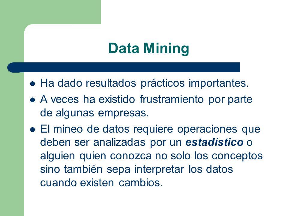 Data Mining Ha dado resultados prácticos importantes. A veces ha existido frustramiento por parte de algunas empresas. El mineo de datos requiere oper